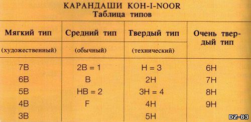 http://dz83.at.ua/Lessons/karandash_urok/003.jpg