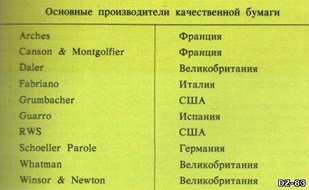 http://dz83.at.ua/Lessons/karandash_urok/005.jpg